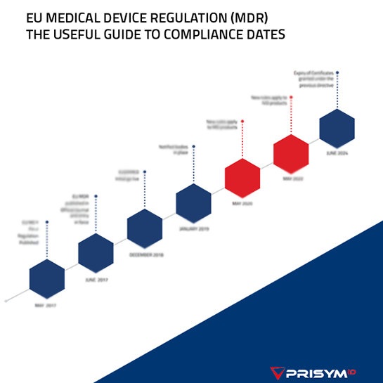EU MDR - The Useful Guide to Labeling Compliance