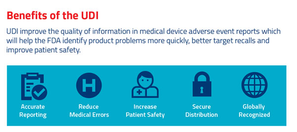 benefits udi - What is the Unique Device Identification  – UDI?