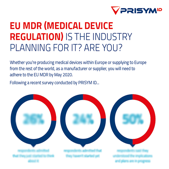 EU MDR - Is the Industry Planning for It Are You