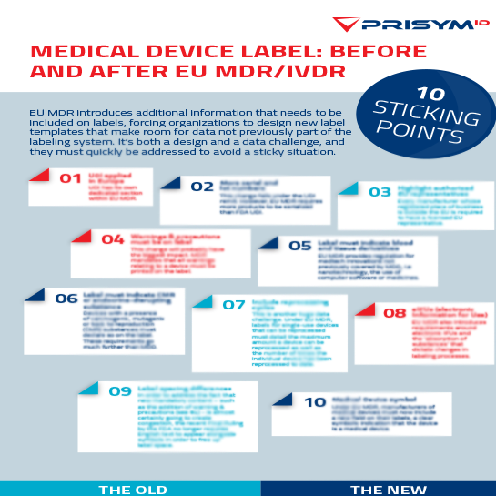 PRISYM ID EU MDR Infographic 10 Sticking point - PRISYM ID EU MDR Infographic - 10 Sticking point