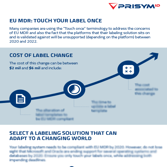 PRISYM ID MDR Infographic Touch your label once 2 - PRISYM ID MDR Infographic - Touch your label once