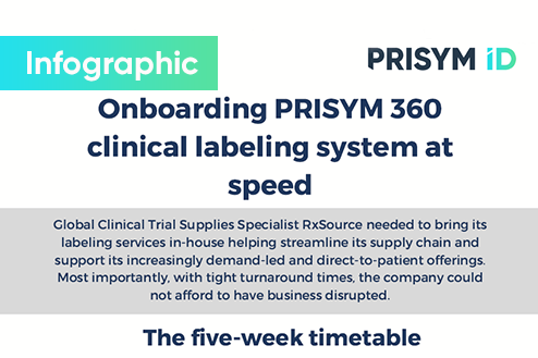 RxSource Infographic - Onboarding PRISYM 360 clinical labeling system at speed